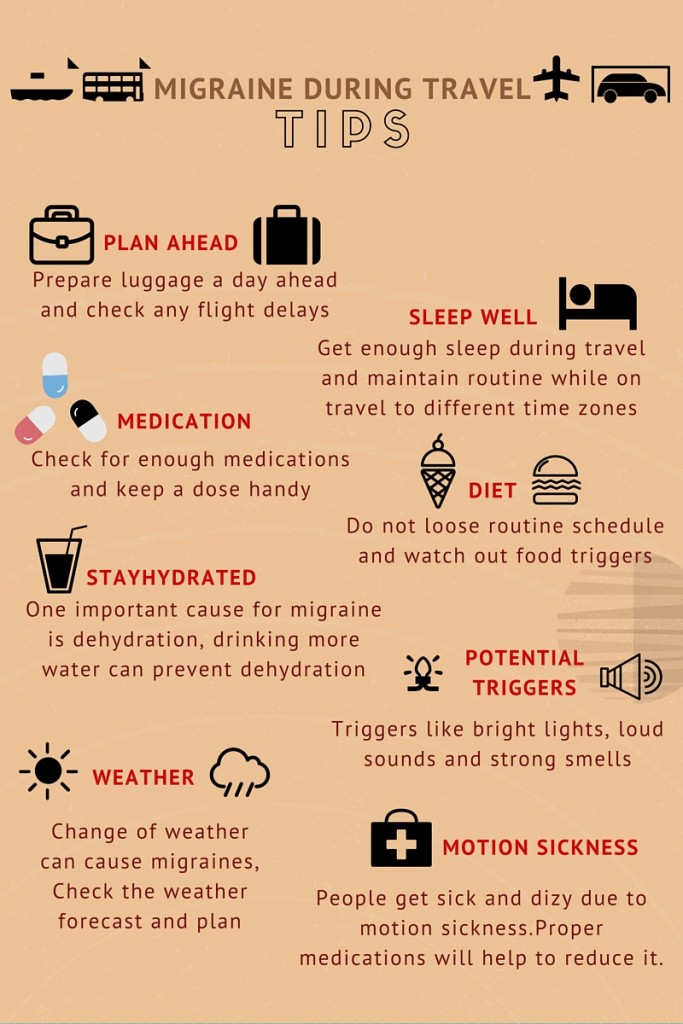 Avoid Migraine during travel